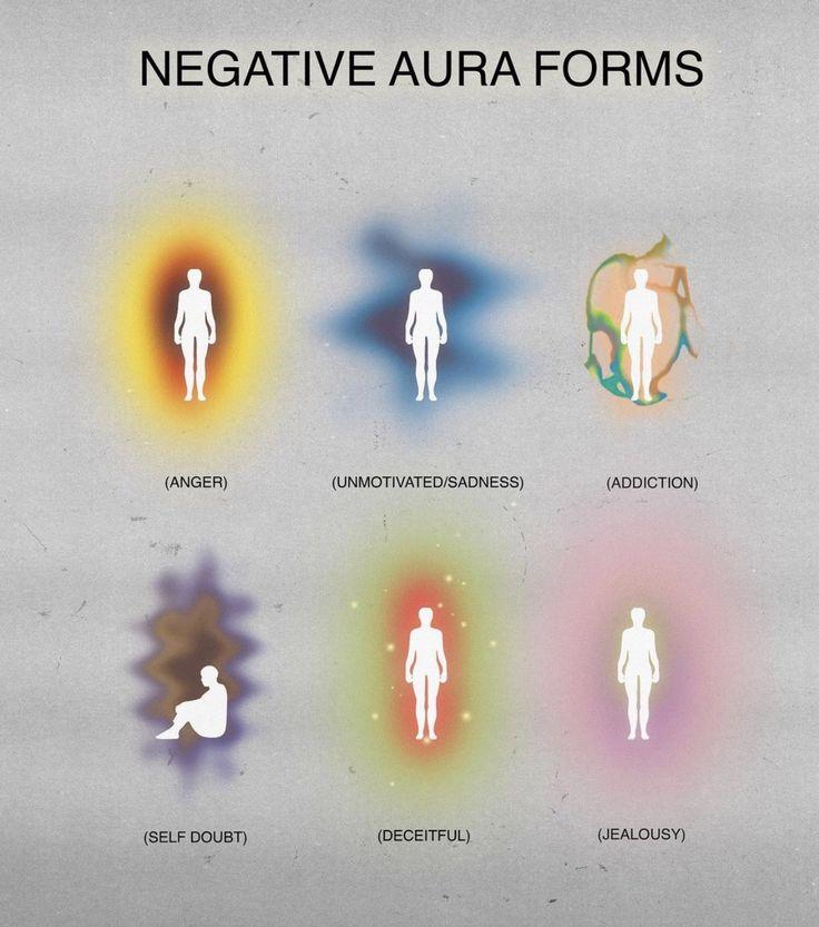 on Twitter in 2021 Aura colors, Spiritual art, Aura