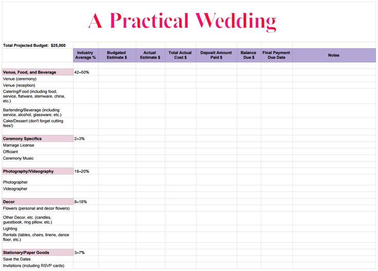 Best 25+ Wedding budget spreadsheet ideas on Pinterest Wedding - budget spreadsheet excel