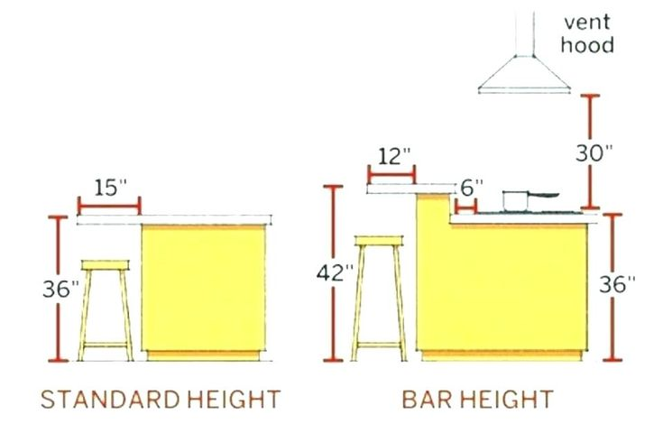 what is the height of a kitchen island