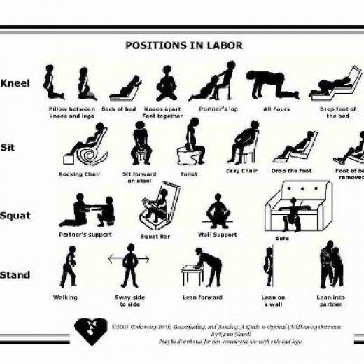 Best Positions for Labor