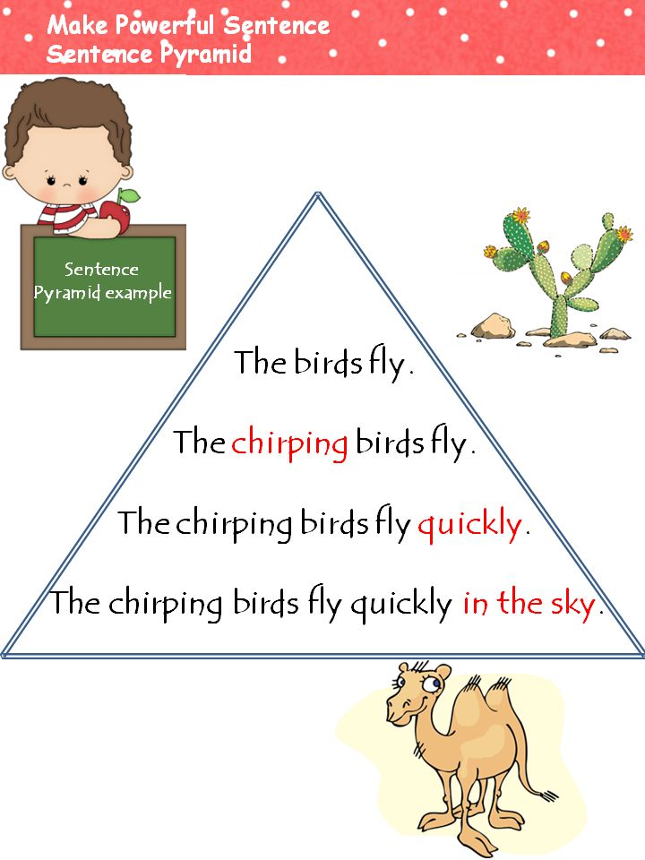 Objective:   To learn descriptive writing of spring/nature with the use of colorful adjective, sentence pyramid etc. Use a step by step learning approach with craft activity to engage students to write in an easy-to-follow and fun way  1. Sensory words learning   2.Review noun and adjective classification  3. Sentence building   4.Silly sentence vs sentence that makes sense. Write and Draw  5.Colorful adjective-  6.Sentence pyramid  7.Start writing.