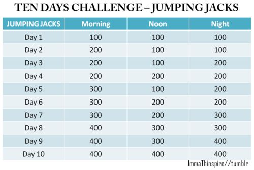 10 Days Challenge - Jumping Jacks:  1. There are about 3500 calories in one pound of fat. 2. Every two jumping jacks= 1 calorie burnt 3. 7000 jumping jacks=1 pound gone 4. 10 sets of a 100 jumping jacks for 1 week will burn a pound.