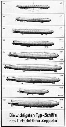 Important airships built by the Zeppelin company