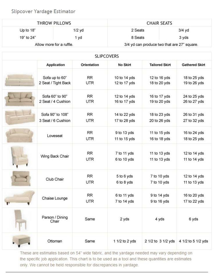 How To Calculate Yardage For Sofa Upholstery