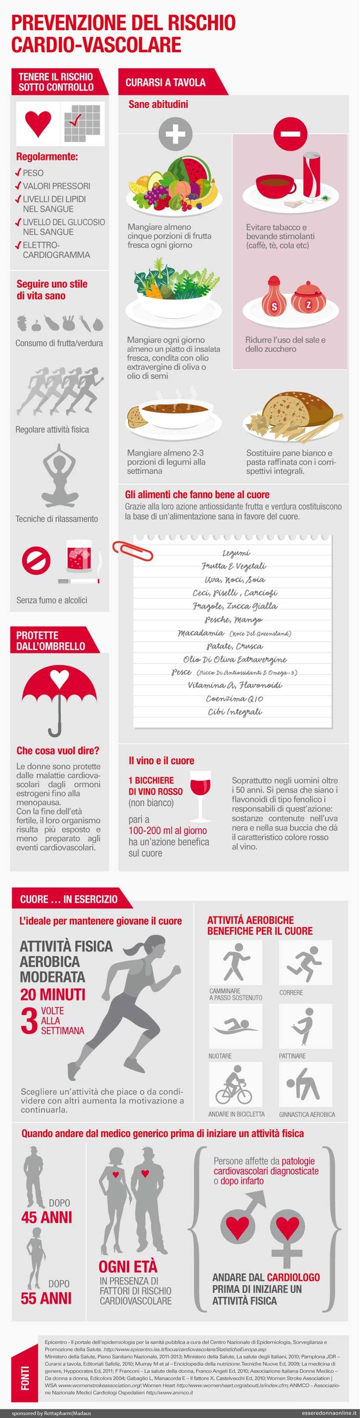 Prevenzione del rischio cardiovascolare - esseredonnaonline
