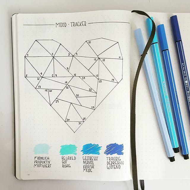 Bullet journal ideas. @milouvollebregt