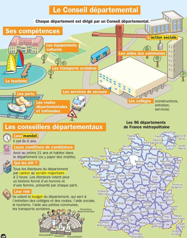 106 best Educ civique  la République images on Pinterest Ap