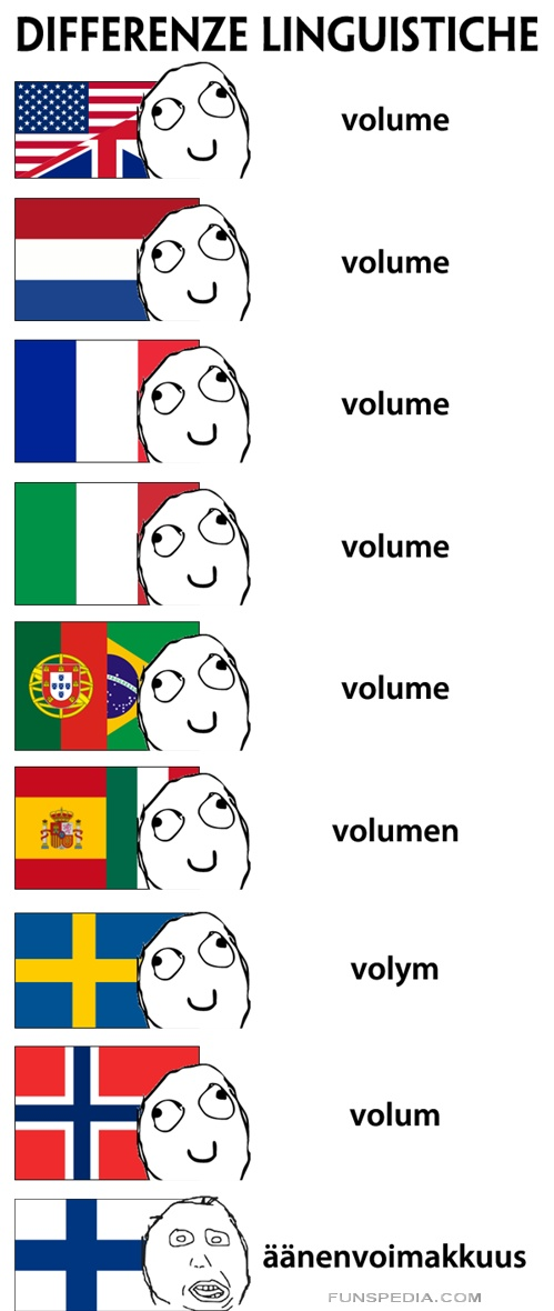 Crazy Finnish