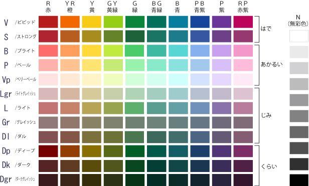 Pin Auf Farben Colors Impressions