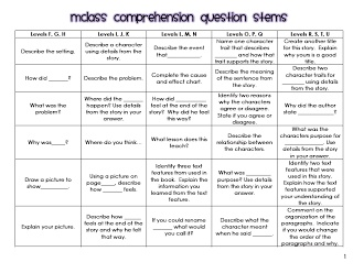 mClass Reading comprehension questions stems