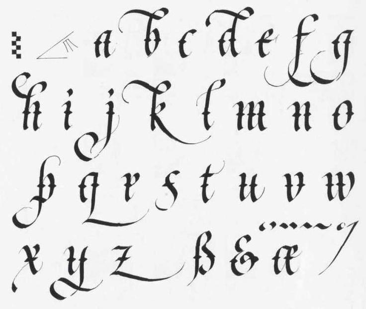 Mais de 25 ideias únicas de Tipos de letras bonitas no