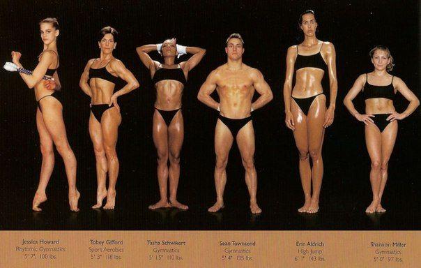 Понятие идеальной формы тела человека появилось еще в древней Греции, однако параметры идеала постоянно меняются.  Здесь предложены интересные изображения, позволяющие сравнить и ощутить разницу между фигурами и телами спортсменов, занятых в разных видах спорта. / Спорт Сильных!