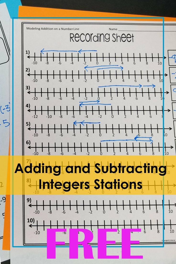 Adding And Subtracting Integers Stations Math Integers Math Stations Math Methods