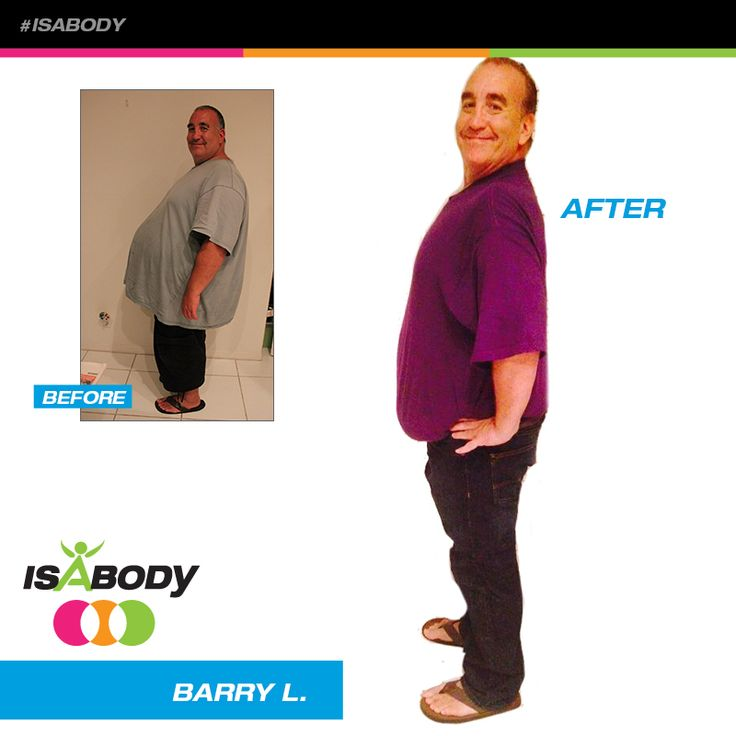 Barry L.   Top 10 Celebration IsaBody Challenge Honorees Revealed