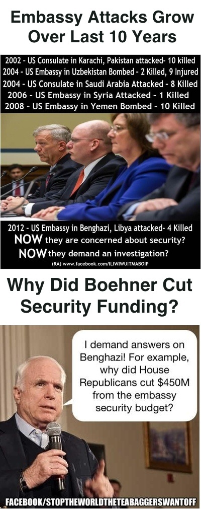 House of representatives cut Embassy funding three years running 2010, 2011 and 2012 for a total cut of just less then half a billion dollars. It doesn't take a partisan to draw that conclusion. The ugly truth is that the same republicans who are accusing the administration of not providing sufficient security for the American consulate in Benghazi have voted to cut the State Department budget, which includes financing for diplomatic security. The most self-righteous republicans don't seem…