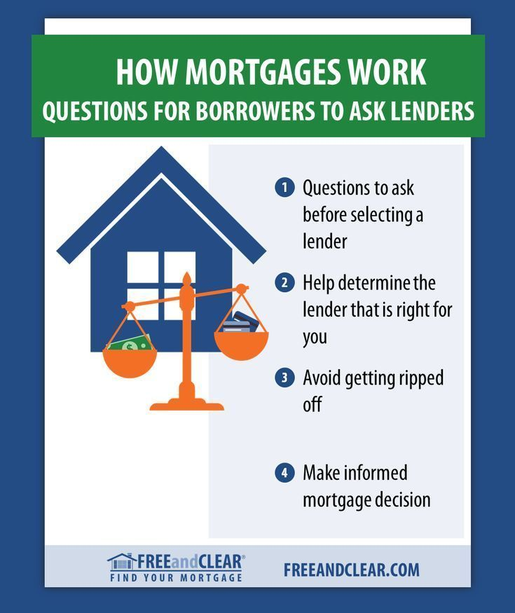 When to pay off your mortgage early