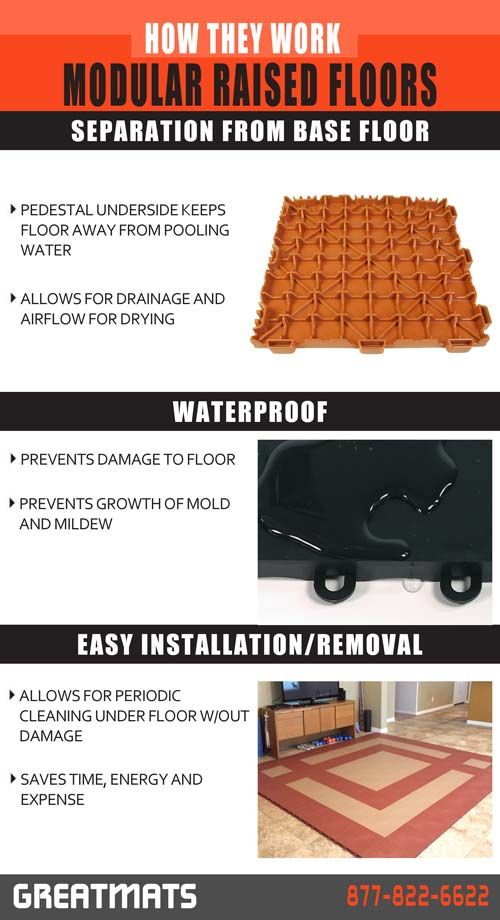 Best Flooring for Damp Basements with Moisture Problems