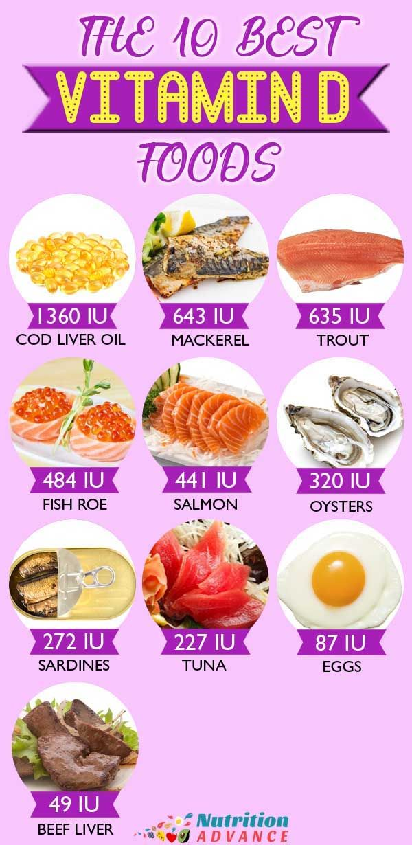 The Top 20 Foods High In Vitamin D Vitamin d foods, Food