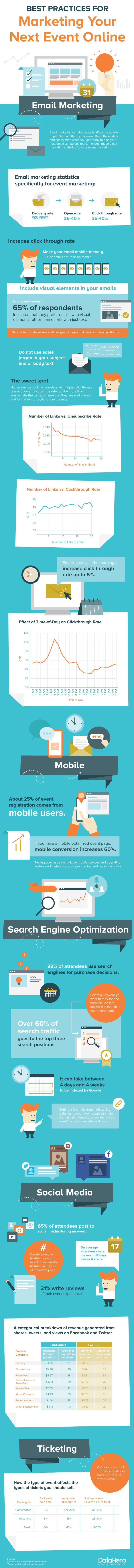 How to Successfully Market Your Next Event Online [Infographic], via @HubSpot. #eventprofs #marketing #marketingprofs #meetingprofs #socialmedia