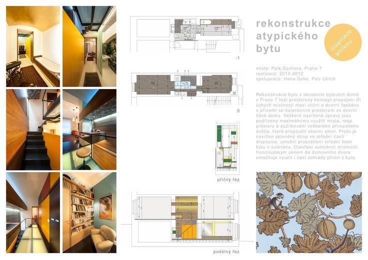 rekonstrukce atypického bytu