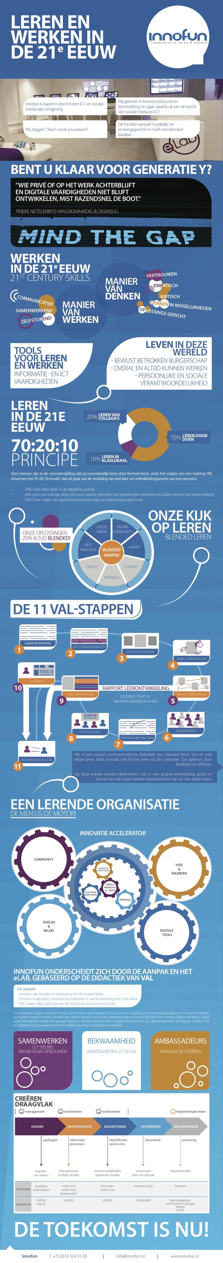 Alles over ons.... #infographic