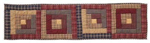 """Millsboro Quilted Log Cabin Block Table Runner 13x48"""" by Victorian Heart Co., Inc.. $23.95. 100% cotton, machine washable. Sold individually. Available in tabletop, quilts, bedding accessories, and window treatments.. Dimensions: 13"""" x 48"""". Millsboro features a log cabin block pattern in tan, burgundy and navy. Quilted items feature a log cabin block with hand quilted """"stitch in the ditch"""" quilting. This runner is 100% cotton and measures 13""""x48"""". This runner fe..."""