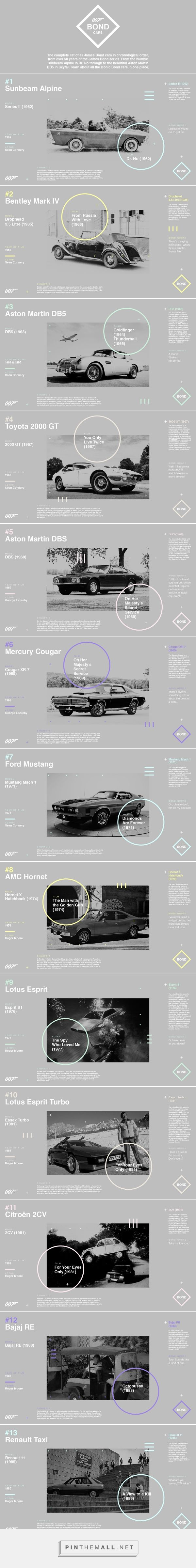 007 Bond Cars on Behance