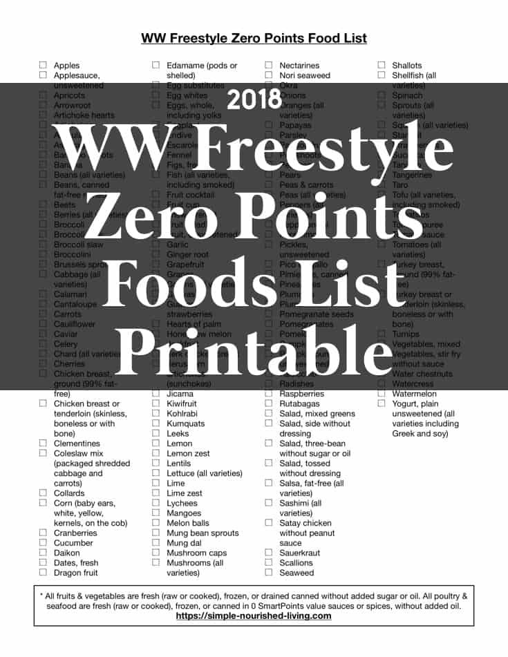 photograph about Weight Watchers Freestyle Food List Printable referred to as WW Freestyle Zero SmartPoints Food items Record SON ZAMLAR
