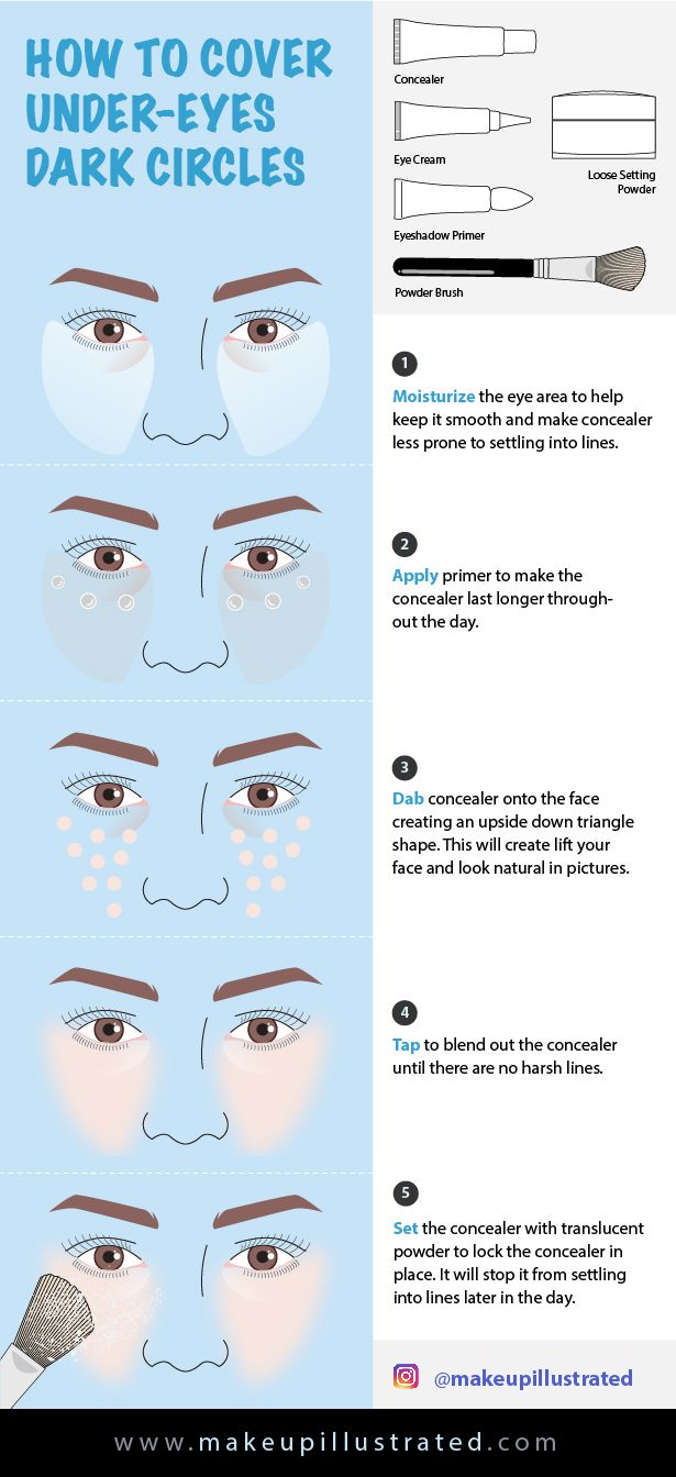 Discover How To Cover Dark Circles Under Your Eyes In Five Easy Steps Dark Circles Makeup Covering Dark Circles Dark Eye Circles
