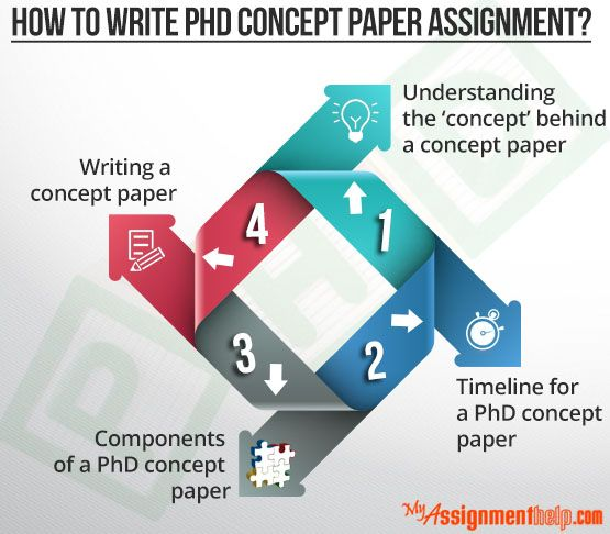 Mla research paper title - Top Quality Writing Help & School Essays