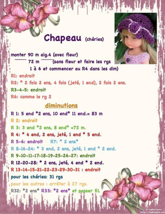 Tuto chapeau pour poupées chérie: