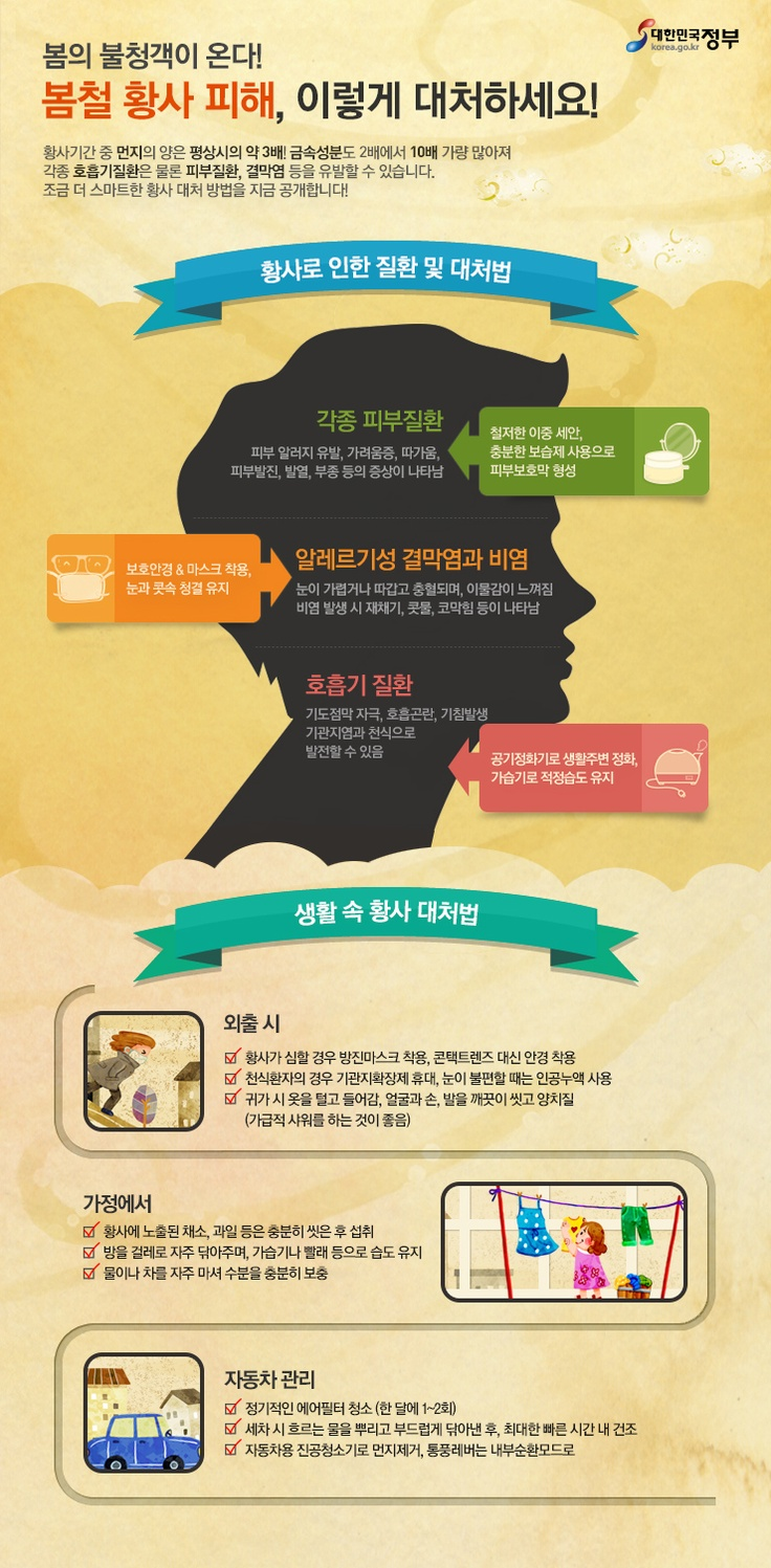 [Infographic] '봄의 불청객!' 황사 대처법에 관한 인포그래픽