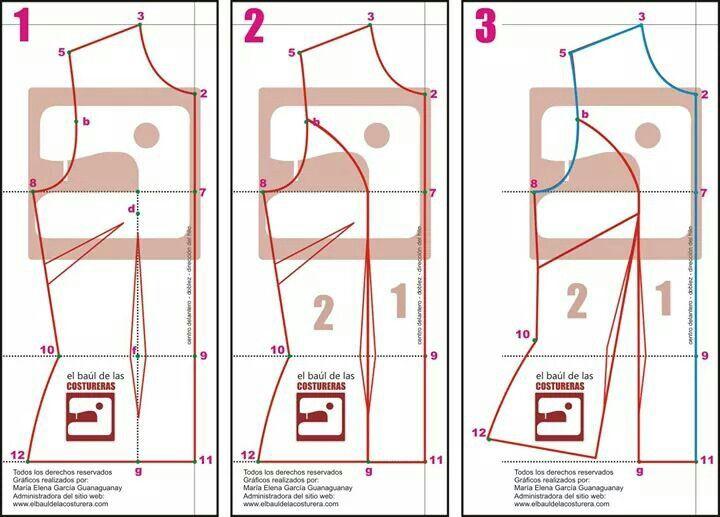 Patrón básico  blusa