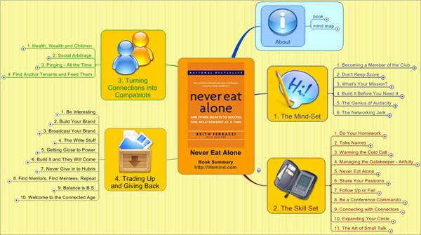 book never eat alone pdf