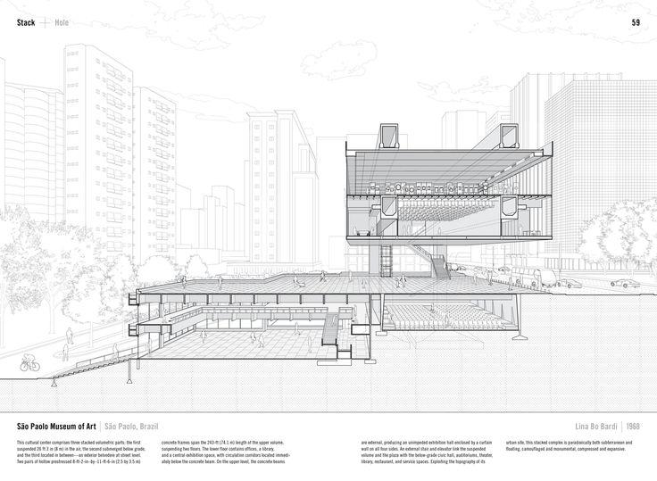 Galería de Estudiando el 'Manual de la Sección': el dibujo más intrigante en la Arquitectura - 7