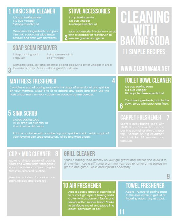 Cleaning with Baking Soda - FREE Printable - Clean Mama