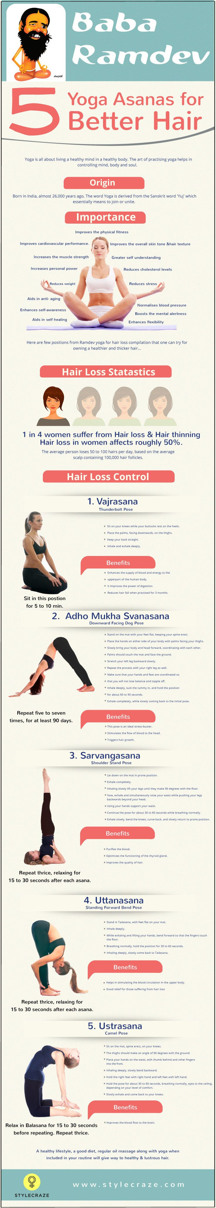 Here are few asanas from Ramdev yoga for hair loss compilation that one can try for healthy and strong hair.