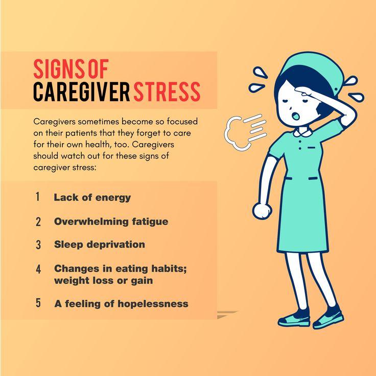 Signs of Caregiver Stress CaregiverStress HeartsInPlace