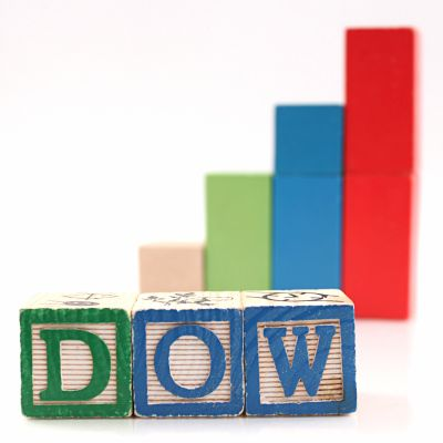 Dogs of the Dow on Fire in 2016: 4 to Buy With Yields of 4% or More -- KingstoneInvestmentsGroup.com