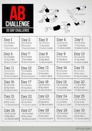 30 day Abs workout challenge - Doing this this month! by mvaleria