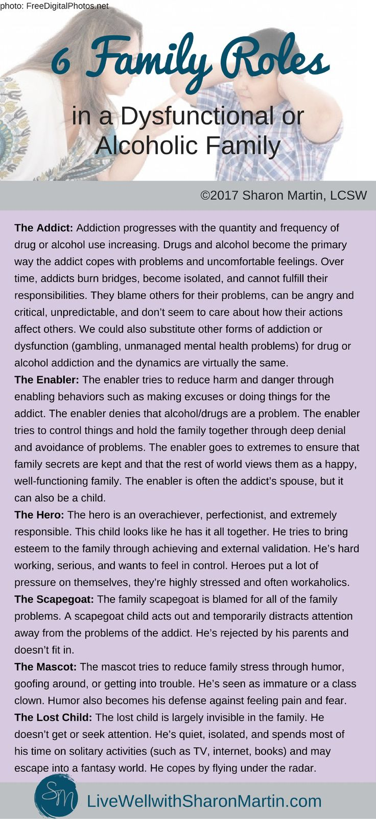 6 Family Roles in a Dysfunctional or Alcoholic Family. Understand codependent family roles. Addiction is a family disease.