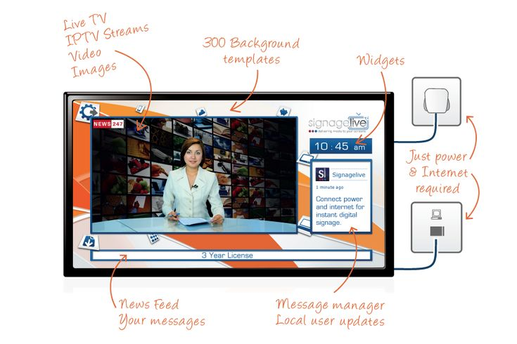 The Top 6 Digital Media Players To Run Your Digital Signage