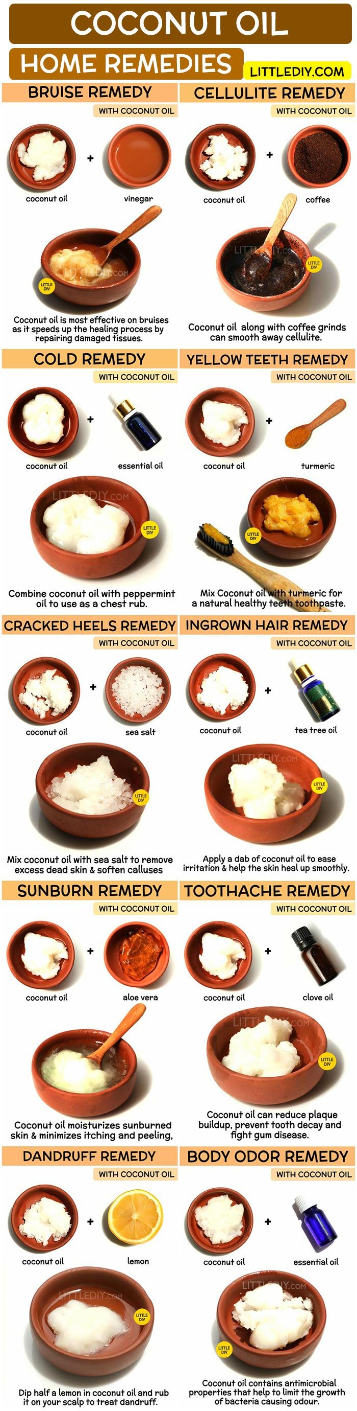 AMAZING COCONUT OIL HOME REMEDIES