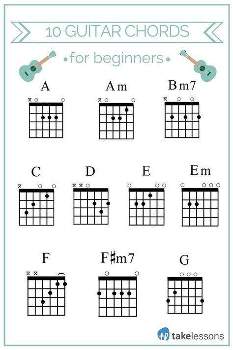 10 Easy Guitar Chords For Beginners Music Pinterest Guitar