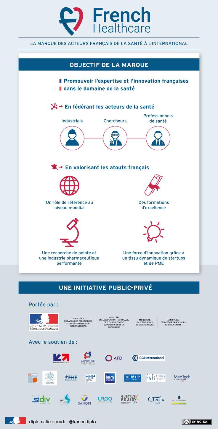 http://www.diplomatie.gouv.fr/fr/photos-videos-publications-infographies/infographies/french-healthcare-la-marque-des-acteurs-francais-de-la-sante-a-l-international/