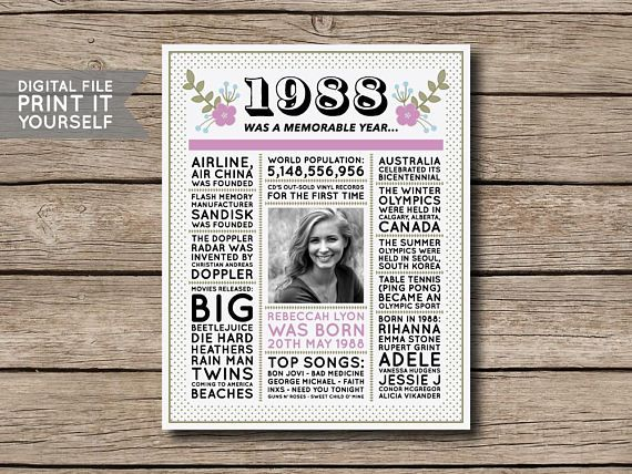 Printable Birthday Facts ~ 13 best birthdays images on pinterest birthday party ideas filing
