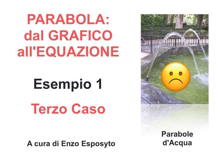 COPERTINA ... PARABOLA: dal GRAFICO all'EQUAZIONE - TERZO CASO - CALCOLI e GRAFICI PASSO PASSO - NUOVE FORMULE  #equations #equazione #functions #funzioni_intere #funzioni_razionali #geometria_analitica #grafico #graph #new_formulas #nuove_formule #parabola #parabolas #vertex #vertice