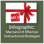 Infographic: Marzano's 9 Effective Instructional Strategies {12 Days of Literacy} | Learning Unlimited | Research-based Literacy Strategies