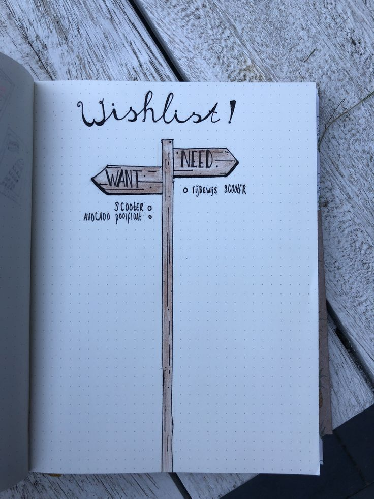 Bullet journal Wishlist!!