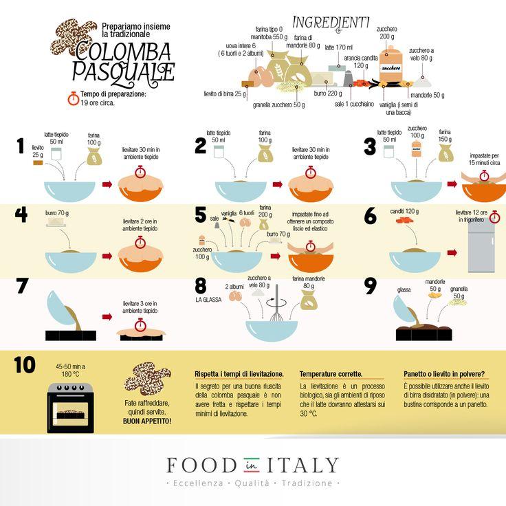 La #Colomba di #Pasqua? Quest'anno preparala tu: ecco la preparazione tradizionale!   La Colomba pasquale di Verona http://goo.gl/j0nl6h